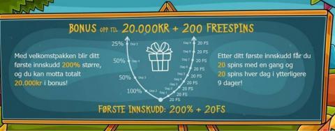 Velkmostpakke på 20000 NOK